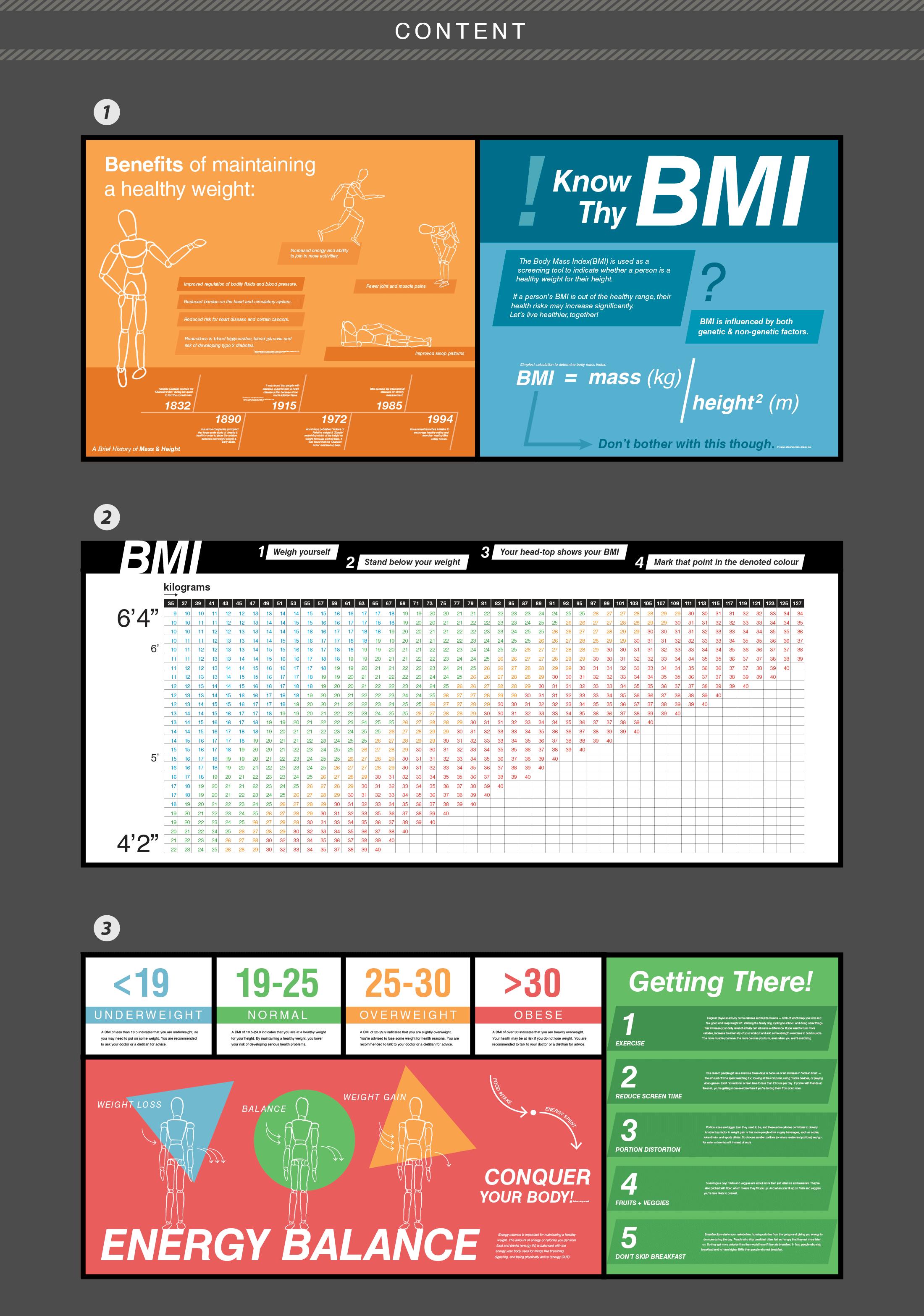 BMI_Behance3